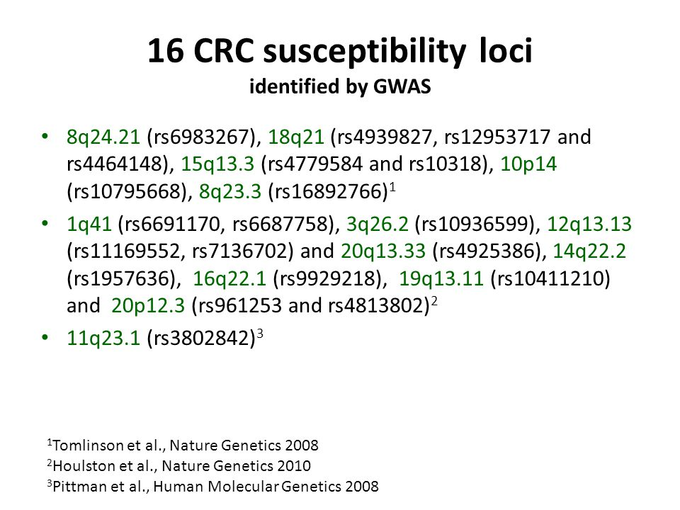 16 CRC susceptibility loci identified by GWAS 8q24.21 (rs6983267), 18q21 (rs4939827, rs12953717 and rs4464148), 15q13.3 (rs4779584 and rs10318), 10p14