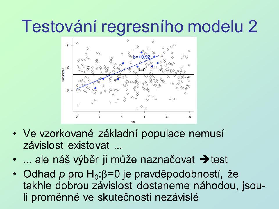 Testování regresního modelu 2 Ve vzorkované základní populace nemusí závislost existovat...... ale náš výběr ji může naznačovat  test Odhad p pro H 0