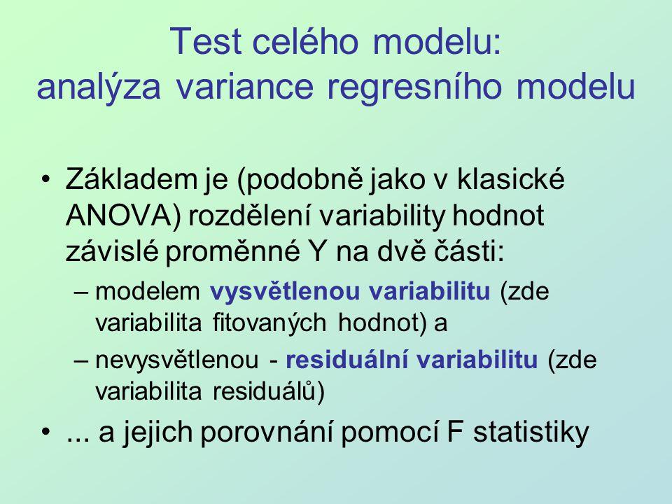 Test celého modelu: analýza variance regresního modelu Základem je (podobně jako v klasické ANOVA) rozdělení variability hodnot závislé proměnné Y na