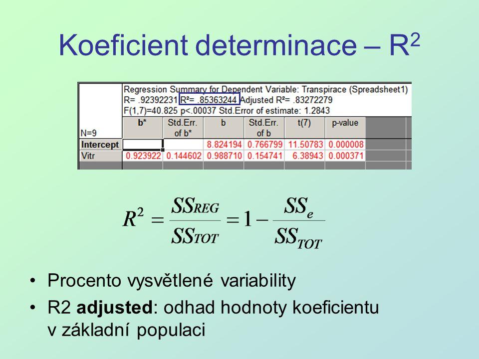 Koeficient determinace – R 2 Procento vysvětlené variability R2 adjusted: odhad hodnoty koeficientu v základní populaci