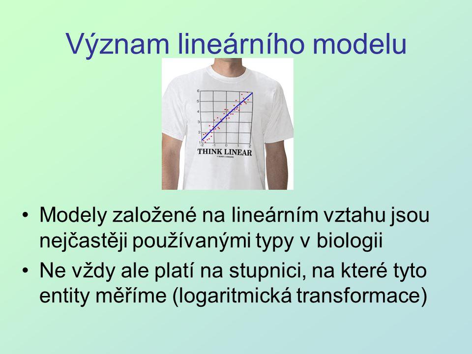 Význam lineárního modelu Modely založené na lineárním vztahu jsou nejčastěji používanými typy v biologii Ne vždy ale platí na stupnici, na které tyto