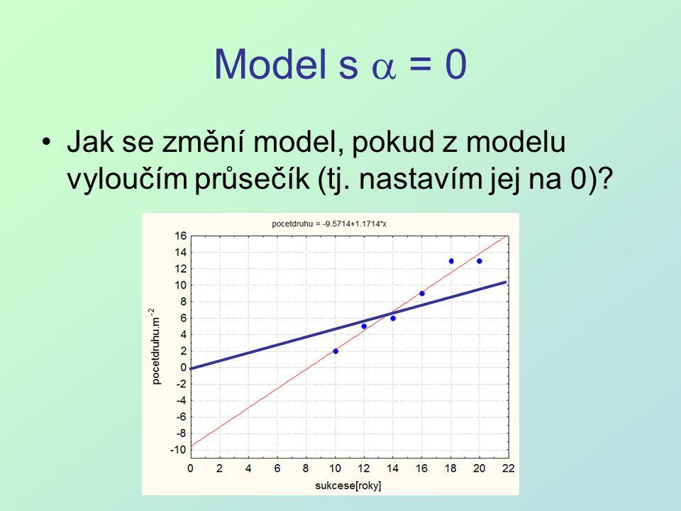 Model s  = 0 Jak se změní model, pokud z modelu vyloučím průsečík (tj. nastavím jej na 0)?