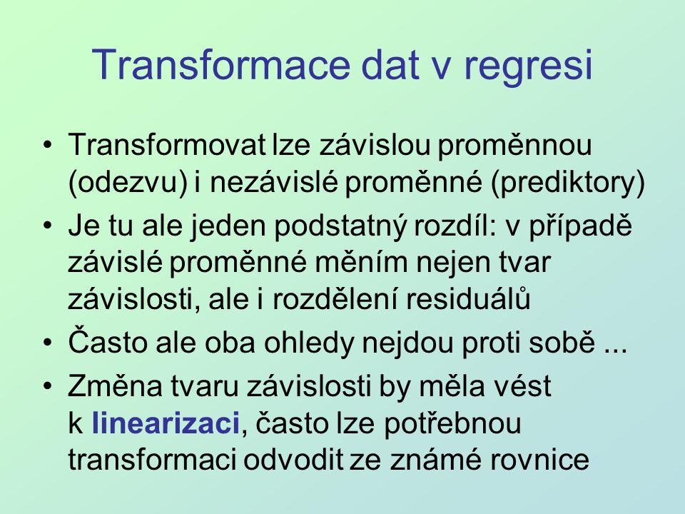 Transformace dat v regresi Transformovat lze závislou proměnnou (odezvu) i nezávislé proměnné (prediktory) Je tu ale jeden podstatný rozdíl: v případě