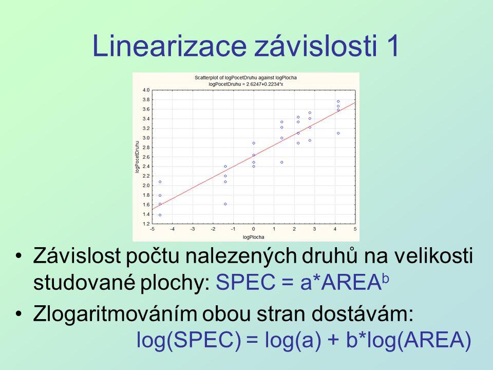 Linearizace závislosti 1 Závislost počtu nalezených druhů na velikosti studované plochy: SPEC = a*AREA b Zlogaritmováním obou stran dostávám: log(SPEC