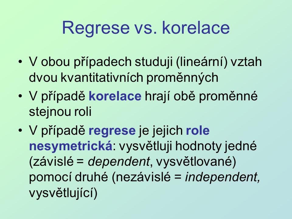 Regrese vs. korelace V obou případech studuji (lineární) vztah dvou kvantitativních proměnných V případě korelace hrají obě proměnné stejnou roli V př
