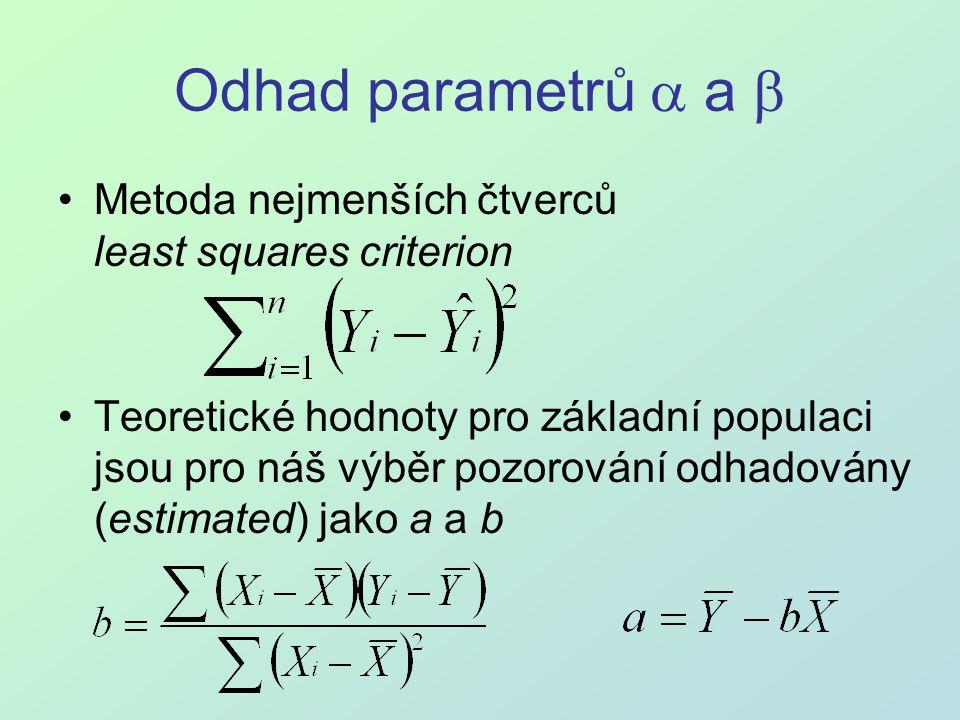 Odhad parametrů  a  Metoda nejmenších čtverců least squares criterion Teoretické hodnoty pro základní populaci jsou pro náš výběr pozorování odhadov