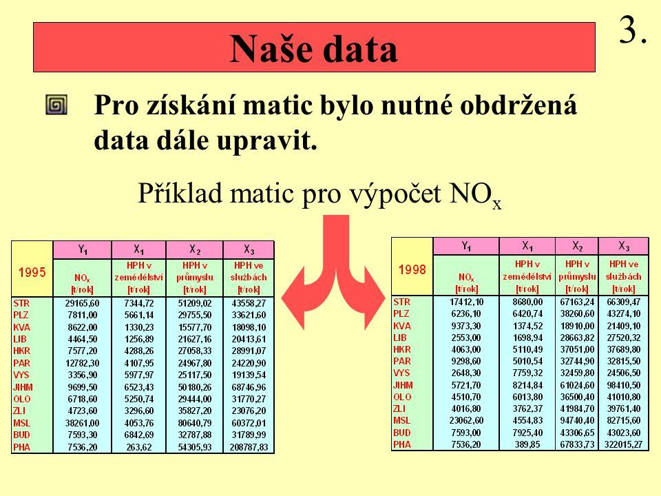 Pro získání matic bylo nutné obdržená data dále upravit.