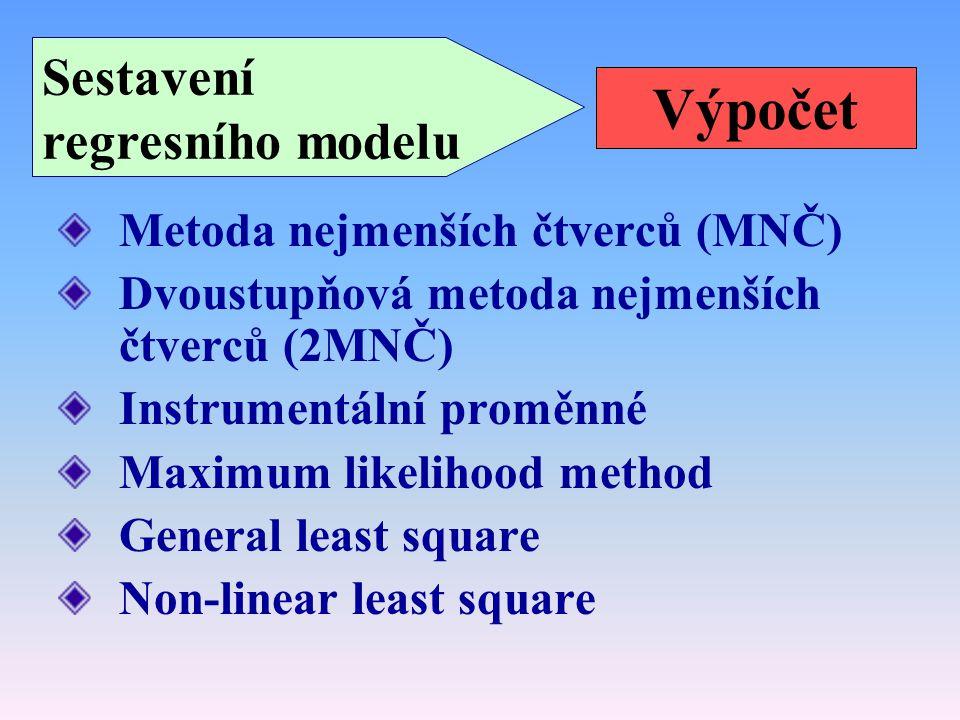 Výpočet Metoda nejmenších čtverců (MNČ) Dvoustupňová metoda nejmenších čtverců (2MNČ) Instrumentální proměnné Maximum likelihood method General least square Non-linear least square Sestavení regresního modelu