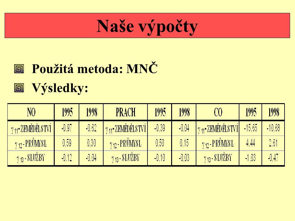 Naše výpočty Použitá metoda: MNČ Výsledky: