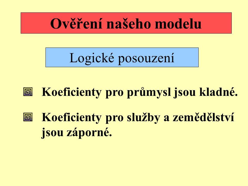 Ověření našeho modelu Logické posouzení Koeficienty pro průmysl jsou kladné.