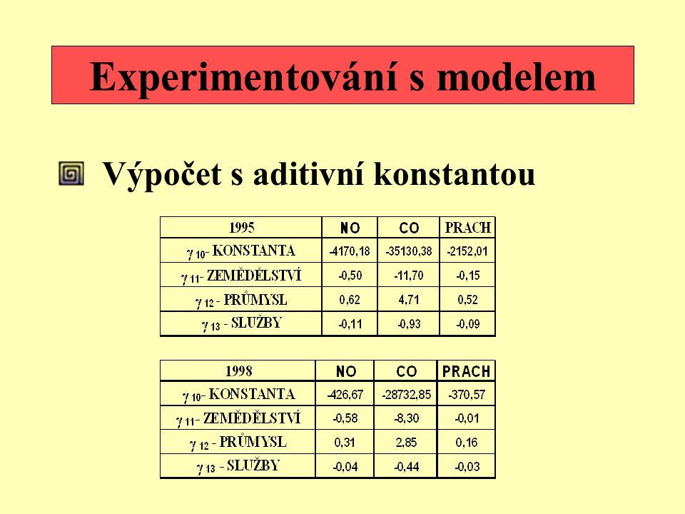 Experimentování s modelem Výpočet s aditivní konstantou