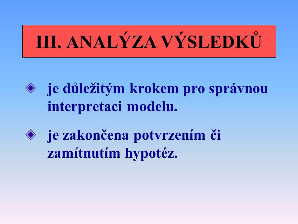 III.ANALÝZA VÝSLEDKŮ je důležitým krokem pro správnou interpretaci modelu.