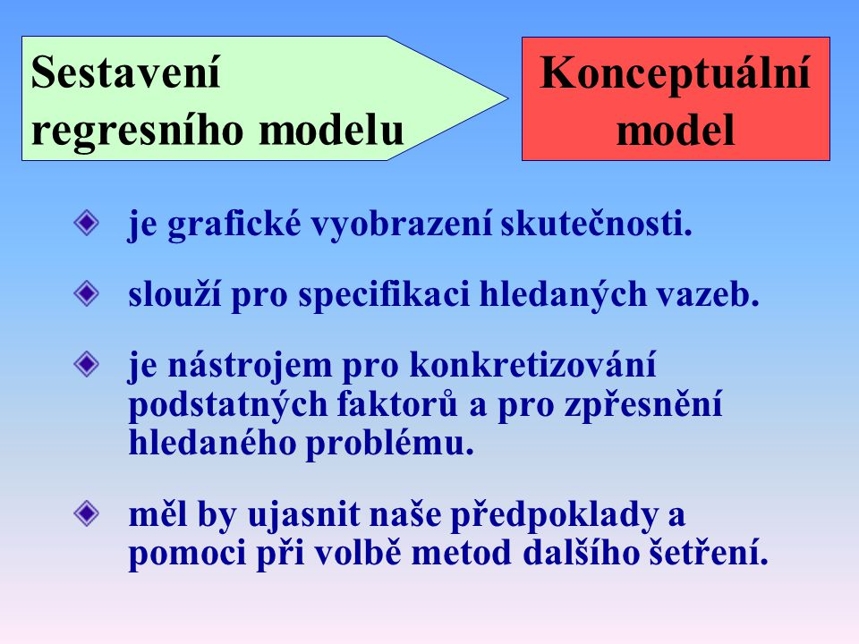 Náš konceptuální model Agriculture IndustryServices Individual people Economic system Air Soil Water Organisms Ecological system Political system INPUTS: production resources OUTPUTS: products, waste