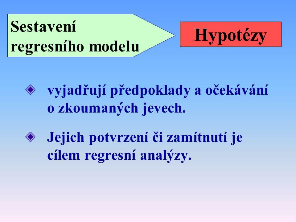 Hypotézy vyjadřují předpoklady a očekávání o zkoumaných jevech.