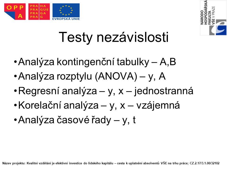 Testy nezávislosti Analýza kontingenční tabulky – A,B Analýza rozptylu (ANOVA) – y, A Regresní analýza – y, x – jednostranná Korelační analýza – y, x