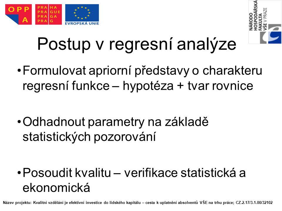 Postup v regresní analýze Formulovat apriorní představy o charakteru regresní funkce – hypotéza + tvar rovnice Odhadnout parametry na základě statisti