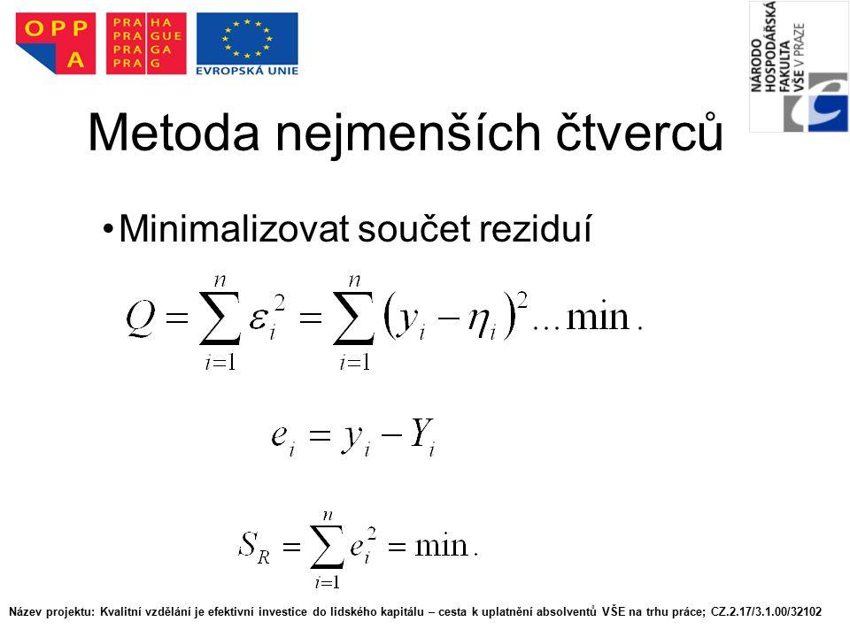 Metoda nejmenších čtverců Minimalizovat součet reziduí Název projektu: Kvalitní vzdělání je efektivní investice do lidského kapitálu – cesta k uplatně