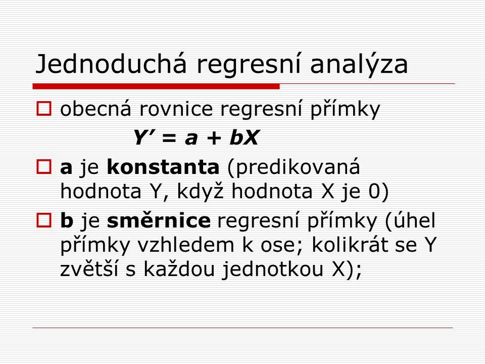  obecná rovnice regresní přímky Y' = a + bX  a je konstanta (predikovaná hodnota Y, když hodnota X je 0)  b je směrnice regresní přímky (úhel přímk