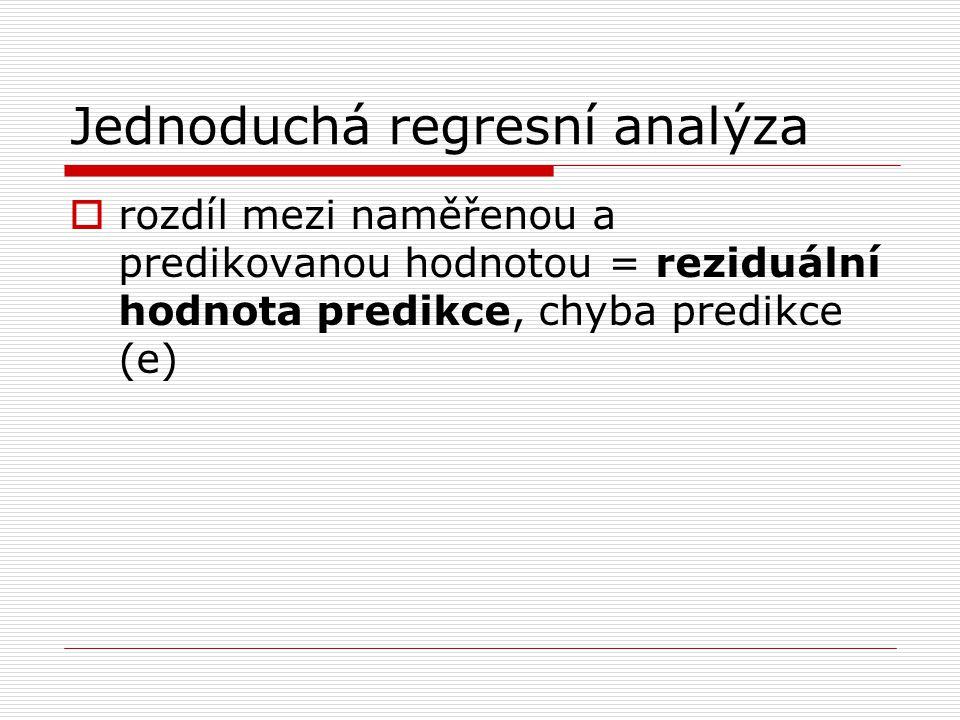 Jednoduchá regresní analýza  rozdíl mezi naměřenou a predikovanou hodnotou = reziduální hodnota predikce, chyba predikce (e)
