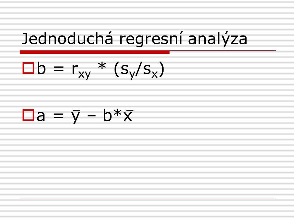 Jednoduchá regresní analýza  b = r xy * (s y /s x )  a = y – b*x
