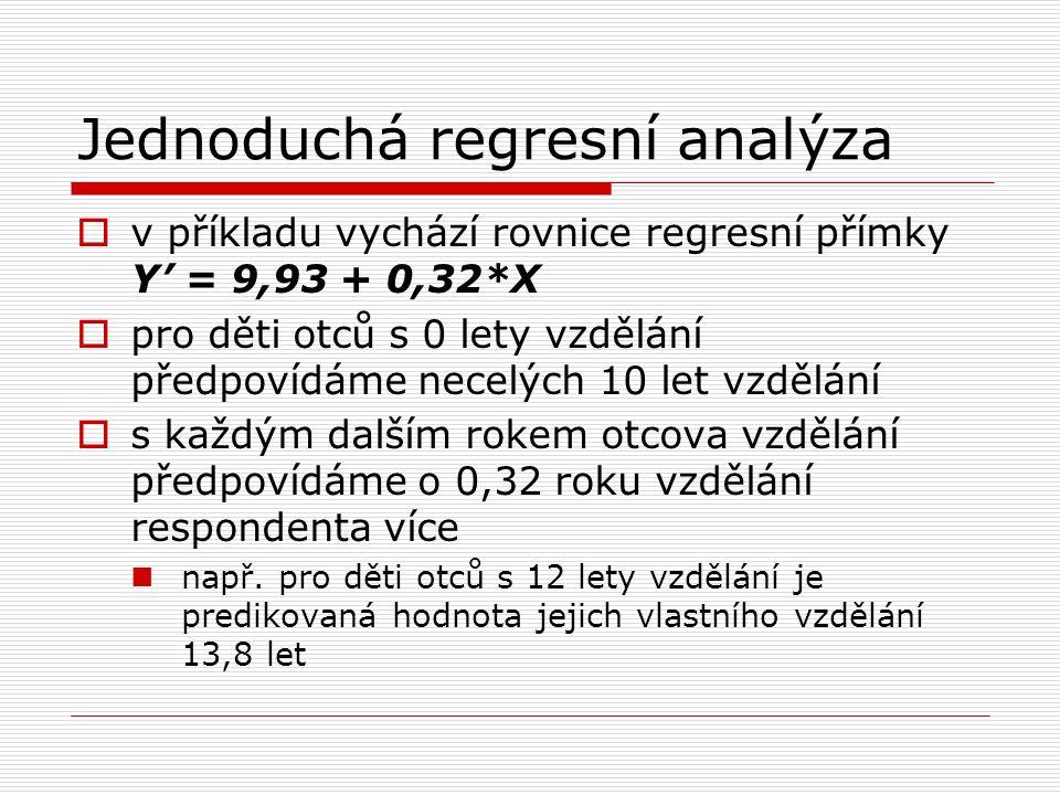 Jednoduchá regresní analýza  v příkladu vychází rovnice regresní přímky Y' = 9,93 + 0,32*X  pro děti otců s 0 lety vzdělání předpovídáme necelých 10