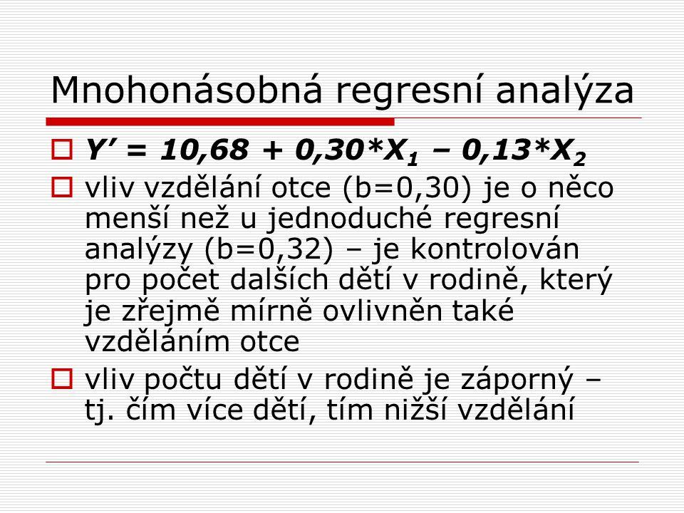 Mnohonásobná regresní analýza  Y' = 10,68 + 0,30*X 1 – 0,13*X 2  vliv vzdělání otce (b=0,30) je o něco menší než u jednoduché regresní analýzy (b=0,
