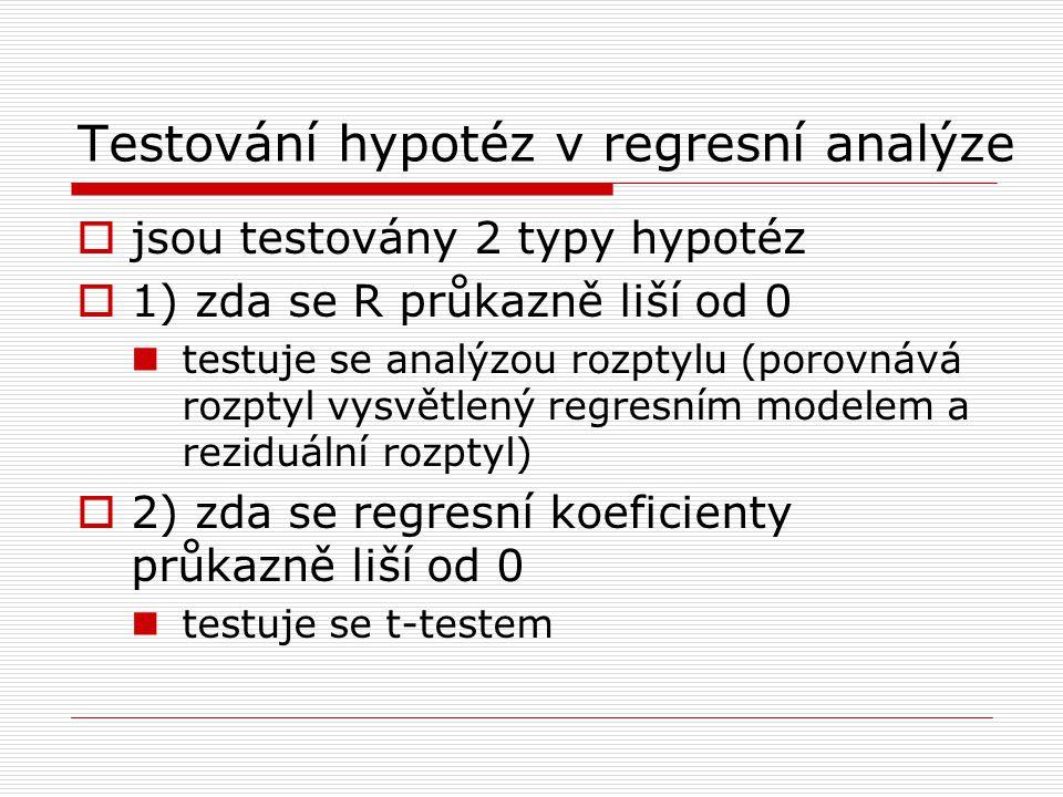 Testování hypotéz v regresní analýze  jsou testovány 2 typy hypotéz  1) zda se R průkazně liší od 0 testuje se analýzou rozptylu (porovnává rozptyl