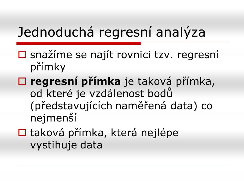  snažíme se najít rovnici tzv. regresní přímky  regresní přímka je taková přímka, od které je vzdálenost bodů (představujících naměřená data) co nej