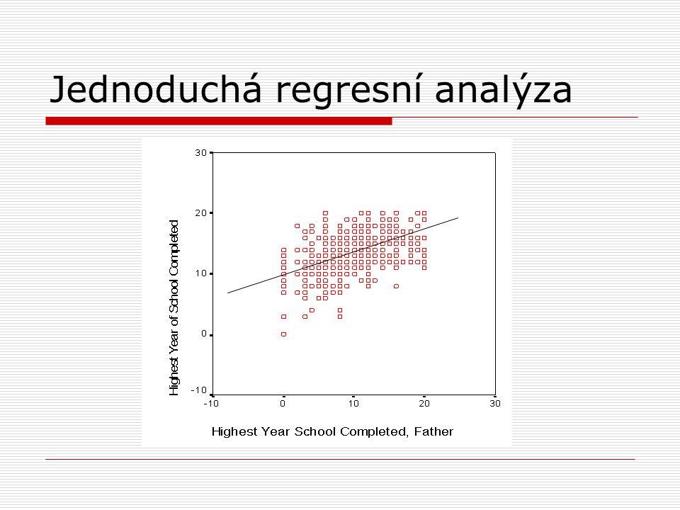 Mnohonásobná regresní analýza  příklad – kromě vzdělání otce (X 1 ) může mít na dosažené vzdělání vliv také počet dalších dětí v rodině (X 2 )  rovnice regresní přímky je Y' = a + b 1 X 1 + b 2 X 2