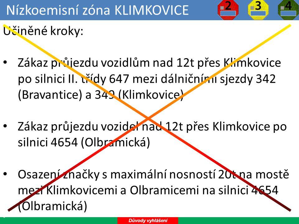 Nízkoemisní zóna KLIMKOVICE 21 Učiněné kroky: Semafory s radarem na přechodu u kina (2012) Semafory s radarem a přechod Havlíčkova – park (2013) Přechod pro chodce U hasičů na Hýlově (2013) Zklidnění dopravy v ulici Havlíčkově (2013) Zklidnění dopravy v části Fifejdy - obytná zóna (2012) Vybudování krátkodobého parkoviště u ZŠ (2013) Trvalá přítomnost Městské policie Vřesina 2012 Trvalá přítomnost Městské policie Klimkovice 2014.