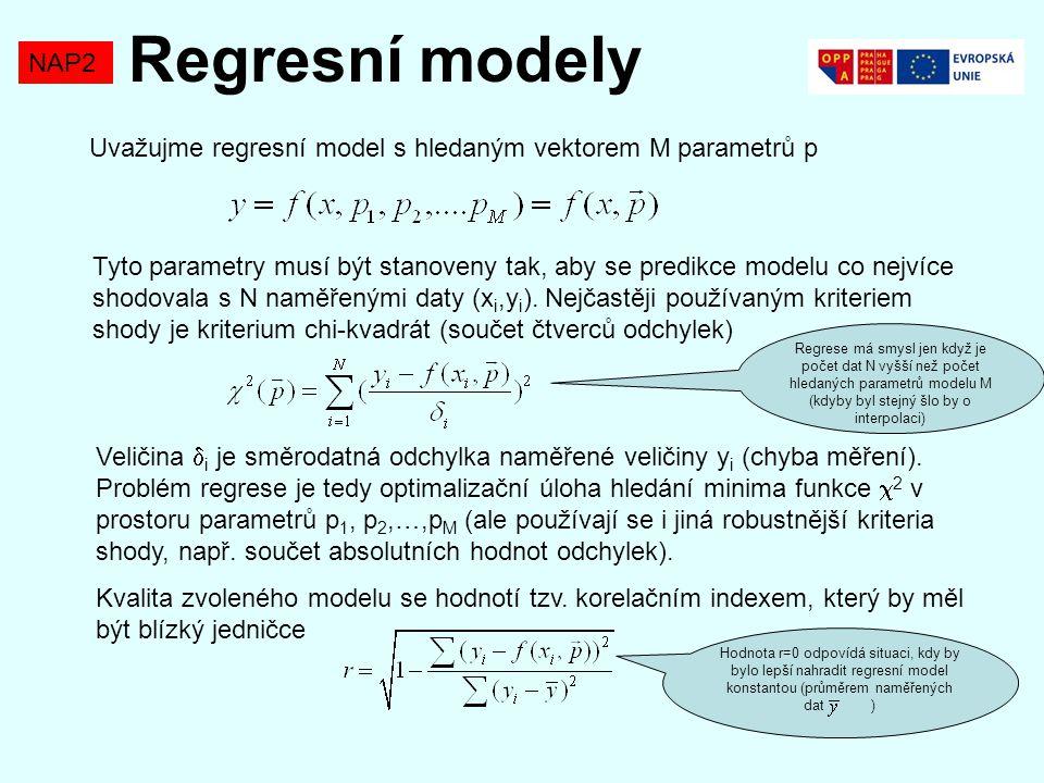 NAP2 Uvažujme regresní model s hledaným vektorem M parametrů p Tyto parametry musí být stanoveny tak, aby se predikce modelu co nejvíce shodovala s N