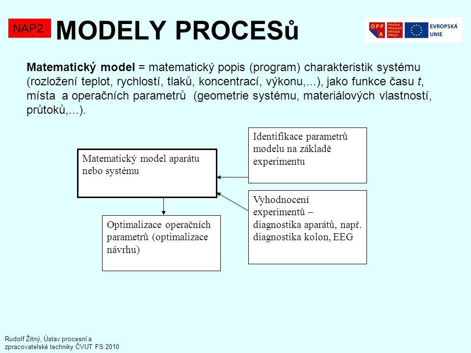 MODELY PROCESů NAP2 Rudolf Žitný, Ústav procesní a zpracovatelské techniky ČVUT FS 2010 Matematický model = matematický popis (program) charakteristik