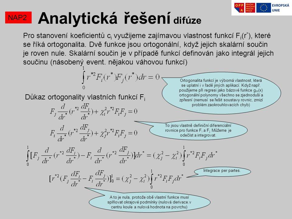 NAP2 Analytická řešení difúze Pro stanovení koeficientů c i využijeme zajímavou vlastnost funkcí F i (r * ), které se říká ortogonalita. Dvě funkce js