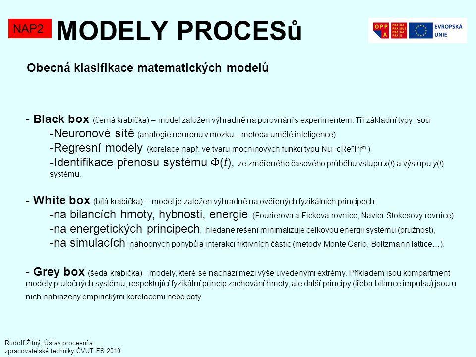 MODELY PROCESů NAP2 Rudolf Žitný, Ústav procesní a zpracovatelské techniky ČVUT FS 2010 Obecná klasifikace matematických modelů - Black box (černá kra