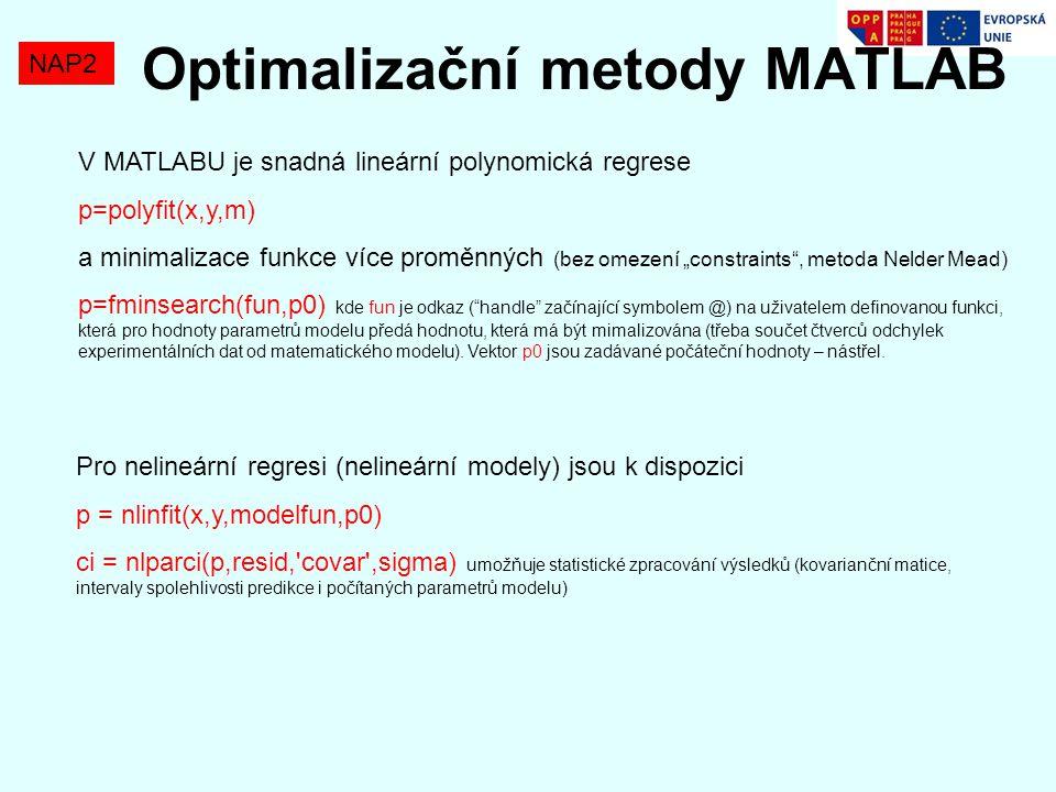 Optimalizační metody MATLAB NAP2 V MATLABU je snadná lineární polynomická regrese p=polyfit(x,y,m) a minimalizace funkce více proměnných (bez omezení