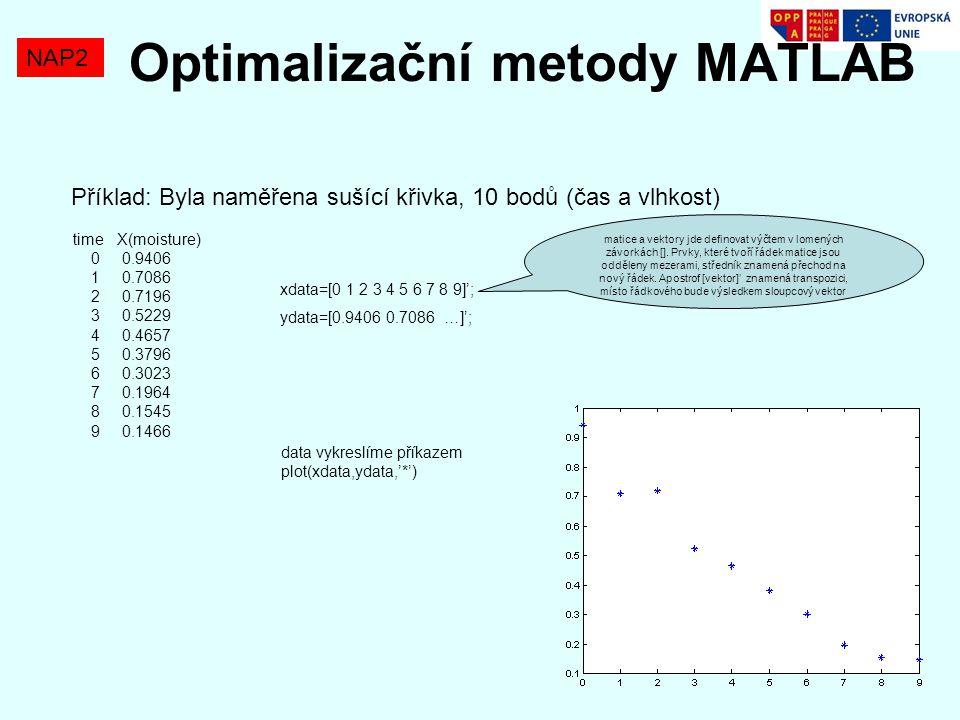 Optimalizační metody MATLAB NAP2 time X(moisture) 0 0.9406 1 0.7086 2 0.7196 3 0.5229 4 0.4657 5 0.3796 6 0.3023 7 0.1964 8 0.1545 9 0.1466 xdata=[0 1