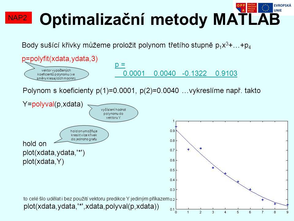 Optimalizační metody MATLAB NAP2 Body sušící křivky můžeme proložit polynom třetího stupně p 1 x 3 +…+p 4 p=polyfit(xdata,ydata,3) p = 0.0001 0.0040 -