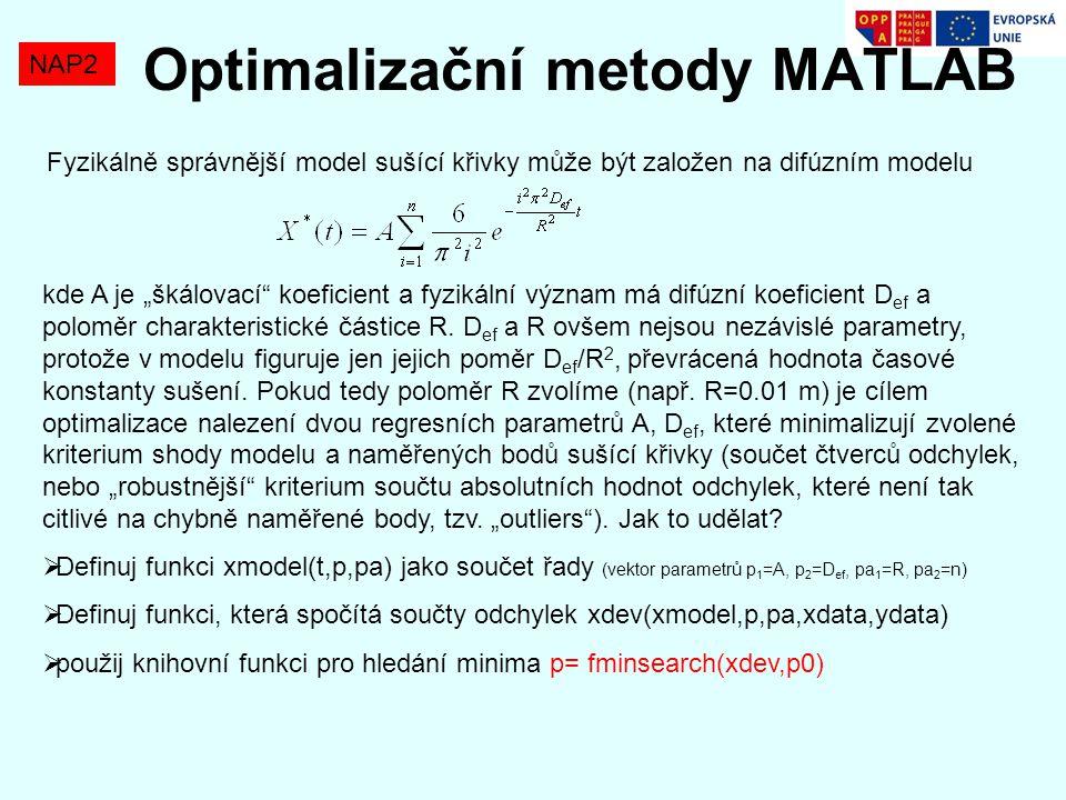 """Optimalizační metody MATLAB NAP2 kde A je """"škálovací"""" koeficient a fyzikální význam má difúzní koeficient D ef a poloměr charakteristické částice R. D"""