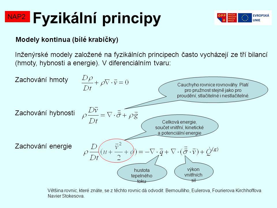 Fyzikální principy NAP2 Modely kontinua (bílé krabičky) Inženýrské modely založené na fyzikálních principech často vycházejí ze tří bilancí (hmoty, hy