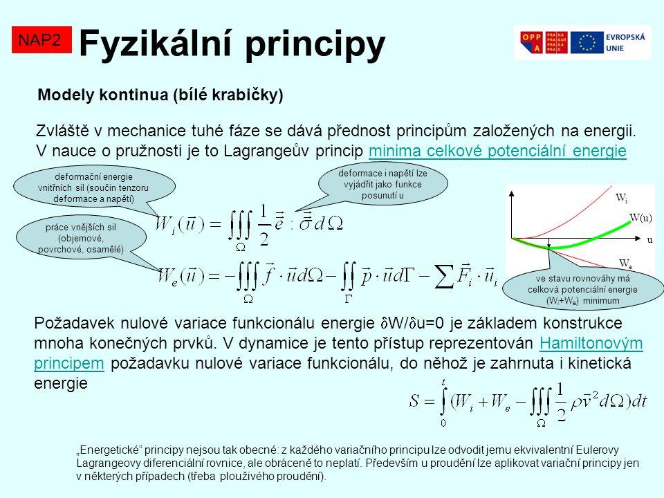 Fyzikální principy NAP2 Modely kontinua (bílé krabičky) Zvláště v mechanice tuhé fáze se dává přednost principům založených na energii. V nauce o pruž