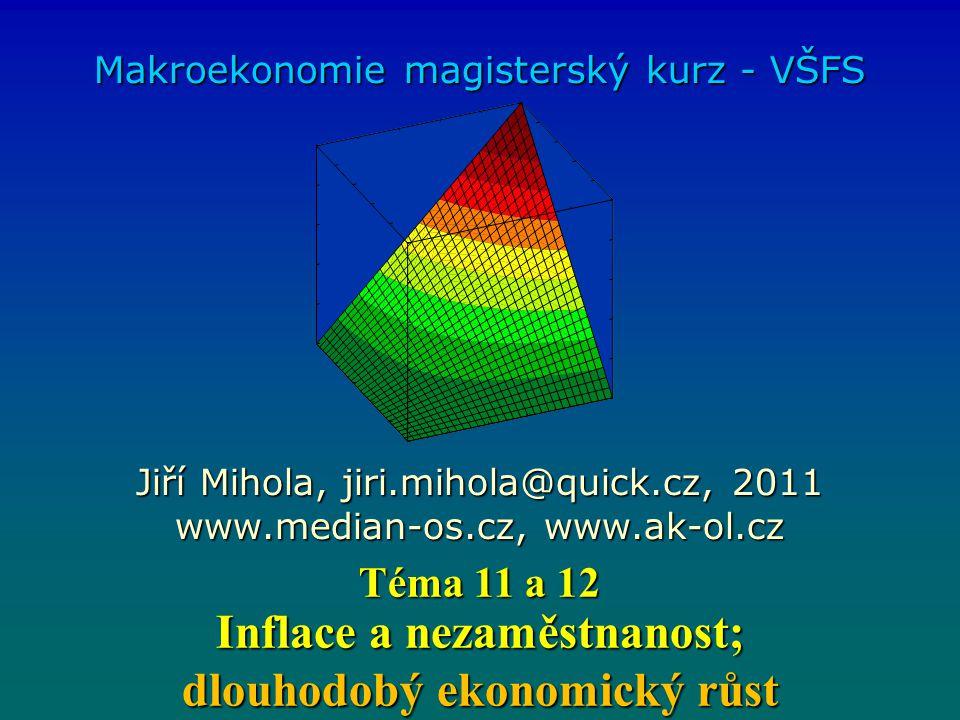 Inflace a nezaměstnanost; dlouhodobý ekonomický růst Makroekonomie magisterský kurz - VŠFS Jiří Mihola, jiri.mihola@quick.cz, 2011 www.median-os.cz, w