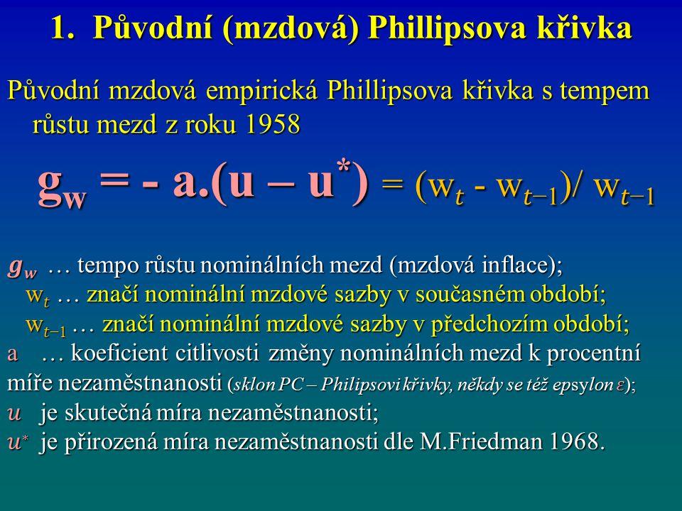 1. Původní (mzdová) Phillipsova křivka Původní mzdová empirická Phillipsova křivka s tempem růstu mezd z roku 1958 g w = - a.(u – u * ) = (w - w −1 )/