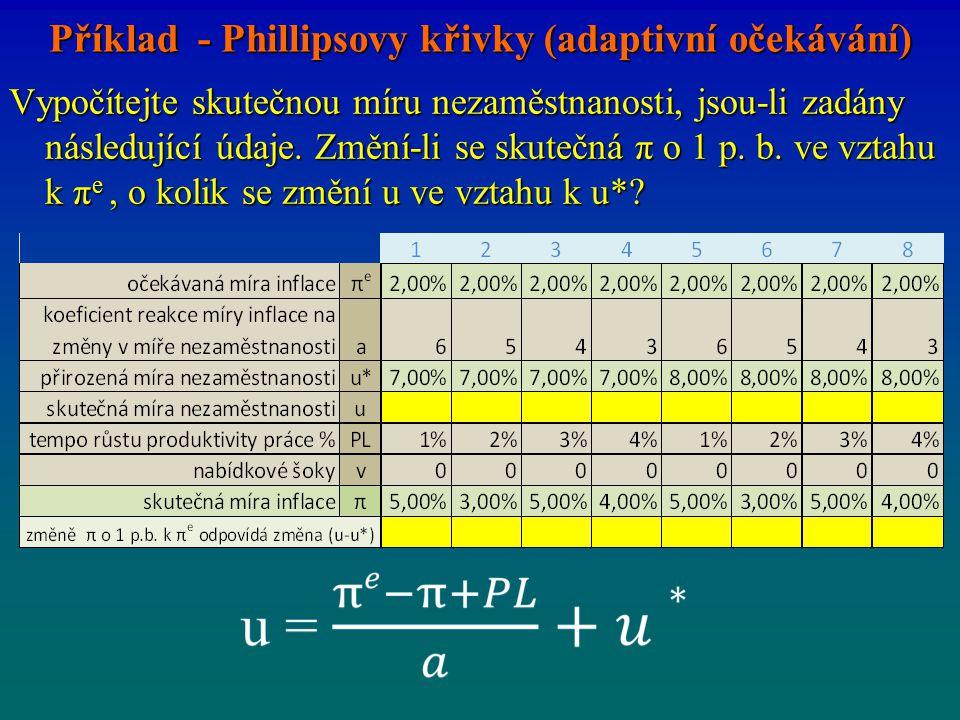 Příklad - Phillipsovy křivky (adaptivní očekávání) Vypočítejte skutečnou míru nezaměstnanosti, jsou-li zadány následující údaje. Změní-li se skutečná