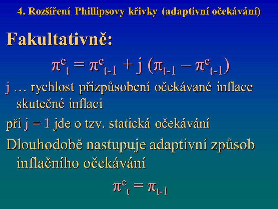 4. Rozšíření Phillipsovy křivky (adaptivní očekávání) Fakultativně: π e t = π e t-1 + j (π t-1 – π e t-1 ) j … rychlost přizpůsobení očekávané inflace