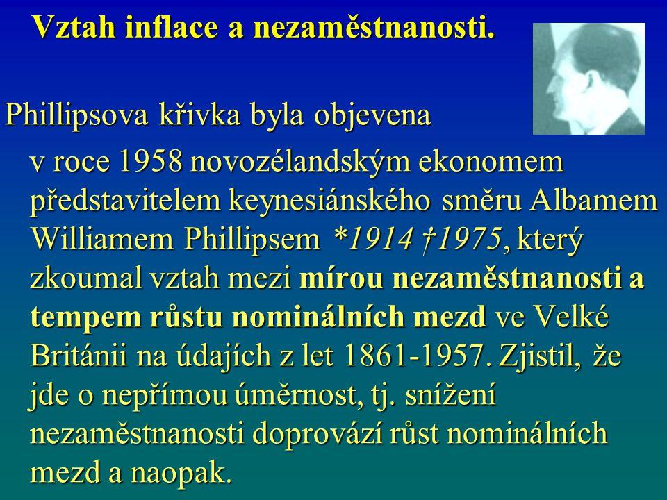 Vztah inflace a nezaměstnanosti. Phillipsova křivka byla objevena v roce 1958 novozélandským ekonomem představitelem keynesiánského směru Albamem Will