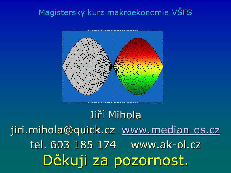 Děkuji za pozornost. Magisterský kurz makroekonomie VŠFS Jiří Mihola jiri.mihola@quick.cz www.median-os.cz www.median-os.cz tel. 603 185 174 www.ak-ol