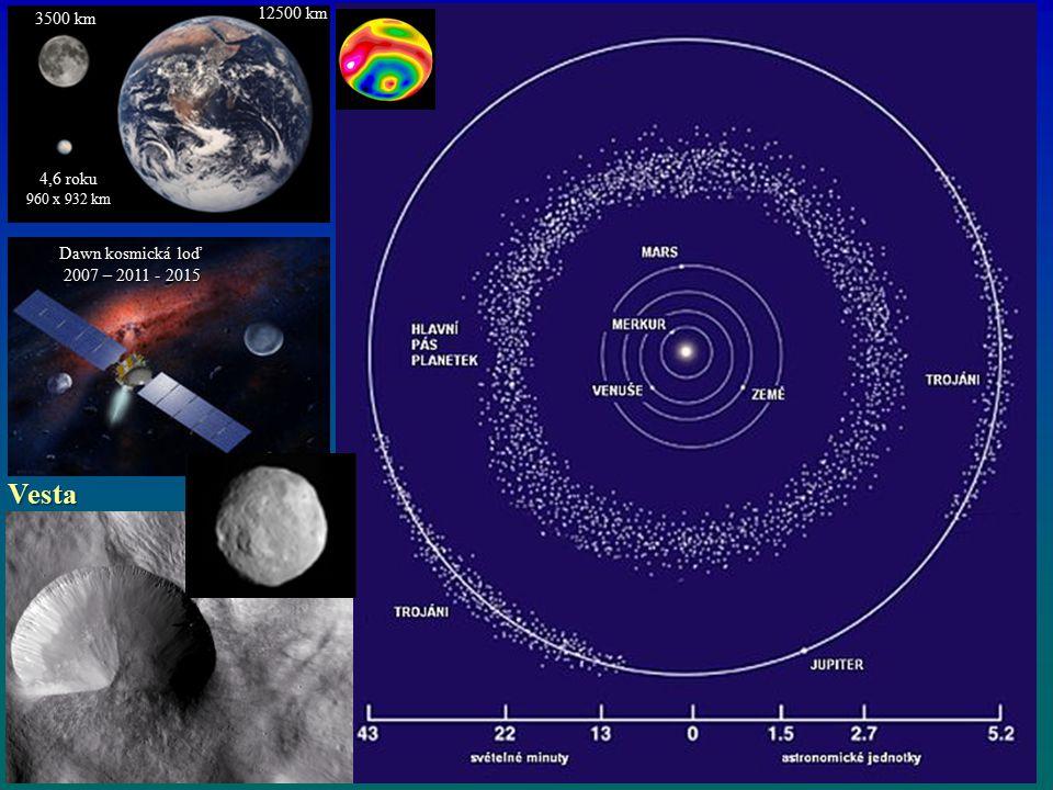12500 km Dawn kosmická loď 2007 – 2011 - 2015 2007 – 2011 - 2015 4,6 roku 960 x 932 km 3500 km Vesta