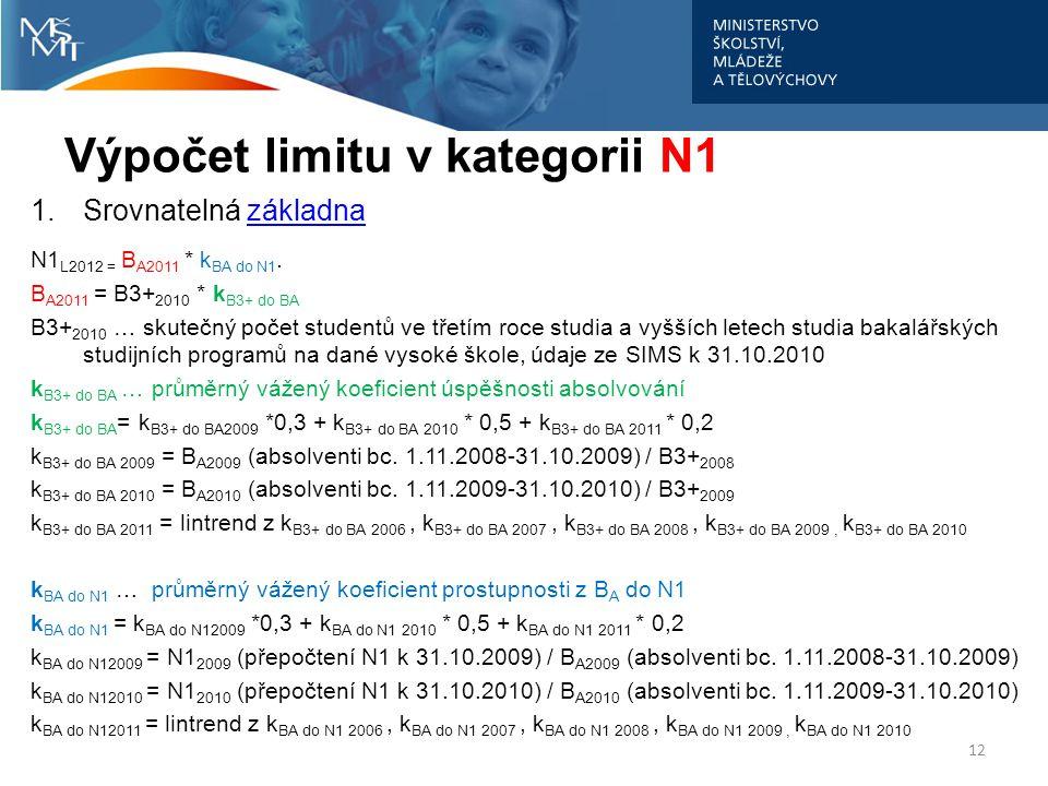 Výpočet limitu v kategorii N1 1.Srovnatelná základnazákladna N1 L2012 = B A2011 * k BA do N1. B A2011 = B3+ 2010 * k B3+ do BA B3+ 2010 … skutečný poč