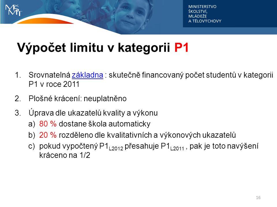 Výpočet limitu v kategorii P1 1.Srovnatelná základna : skutečně financovaný počet studentů v kategorii P1 v roce 2011základna 2.Plošné krácení: neupla