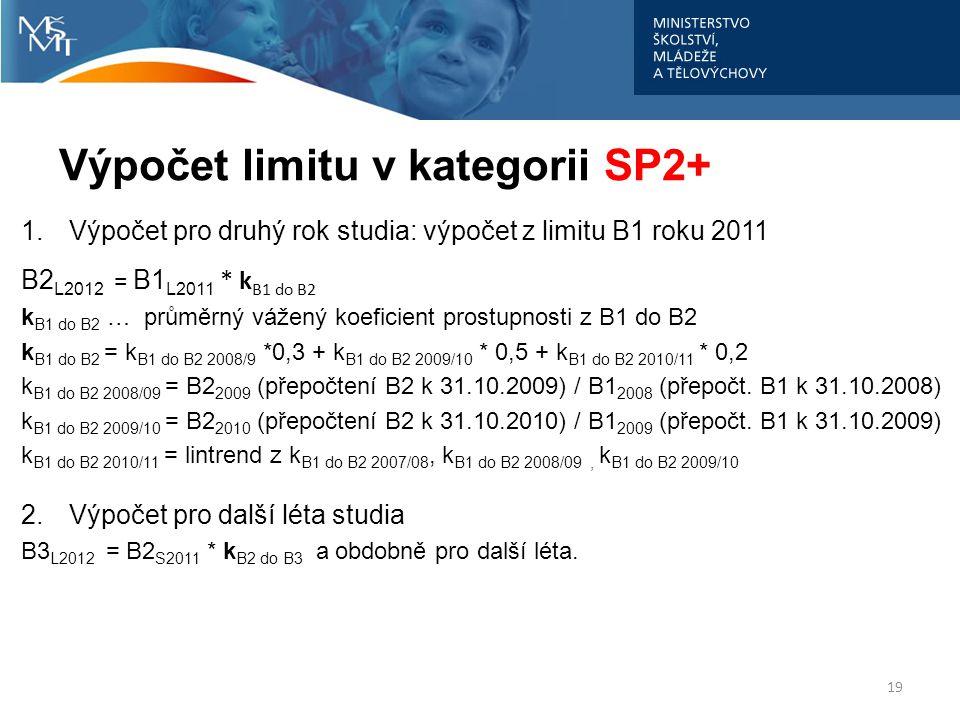 Výpočet limitu v kategorii SP2+ 1.Výpočet pro druhý rok studia: výpočet z limitu B1 roku 2011 B2 L2012 = B1 L2011 * k B1 do B2 k B1 do B2 … průměrný v